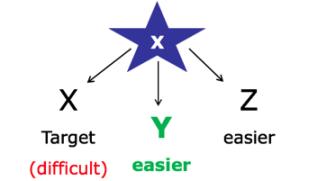 (2a) Standard Reanalysis